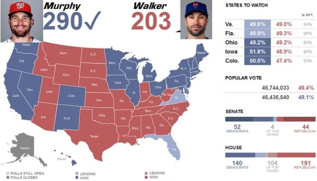 Murph Walker election